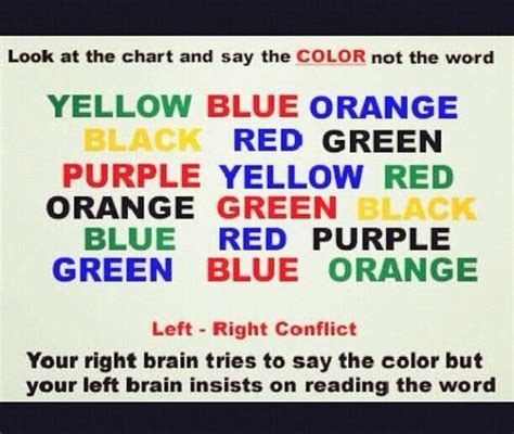 Quickly say the COLOR not the WORD! | Brain Games