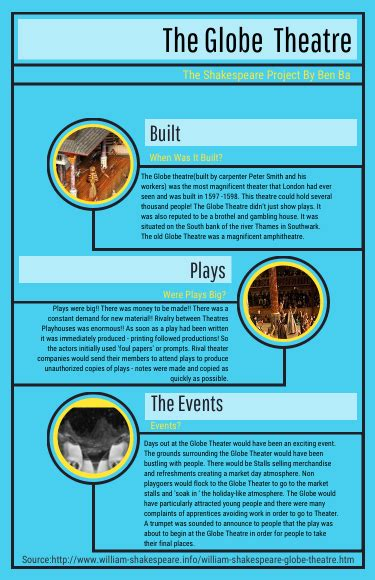 The Globe Theatre - by Benjamin Ba [Infographic]